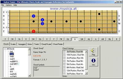 Guitar tablature program